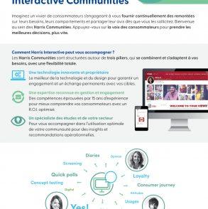 Harris Communitiesimage