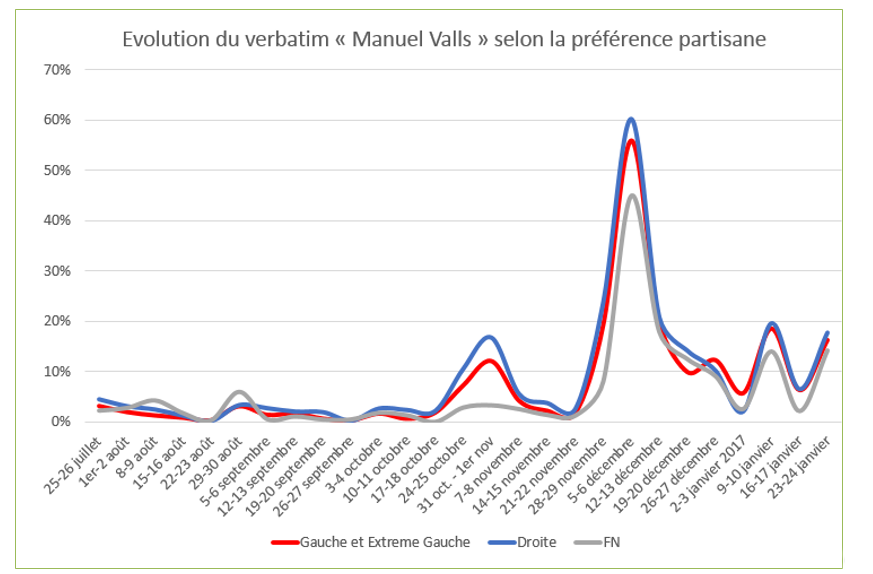 primaire-emotion-harris-interactive-250120174-3