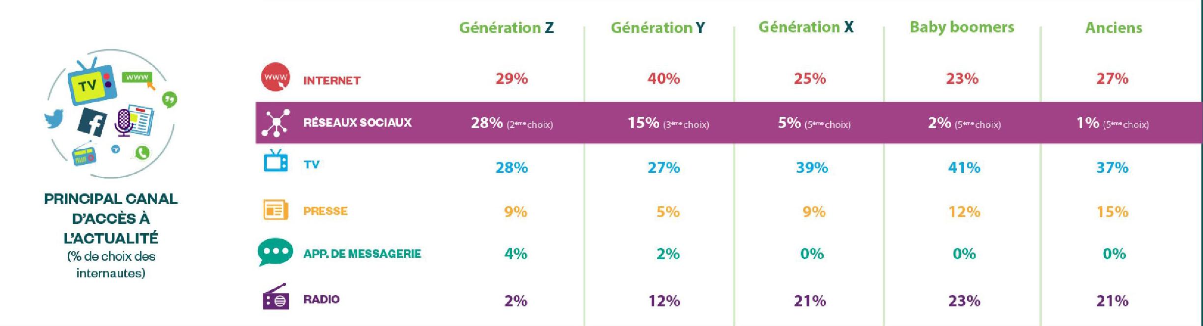 social-life-2017-infographie-harris-interactive-part-5