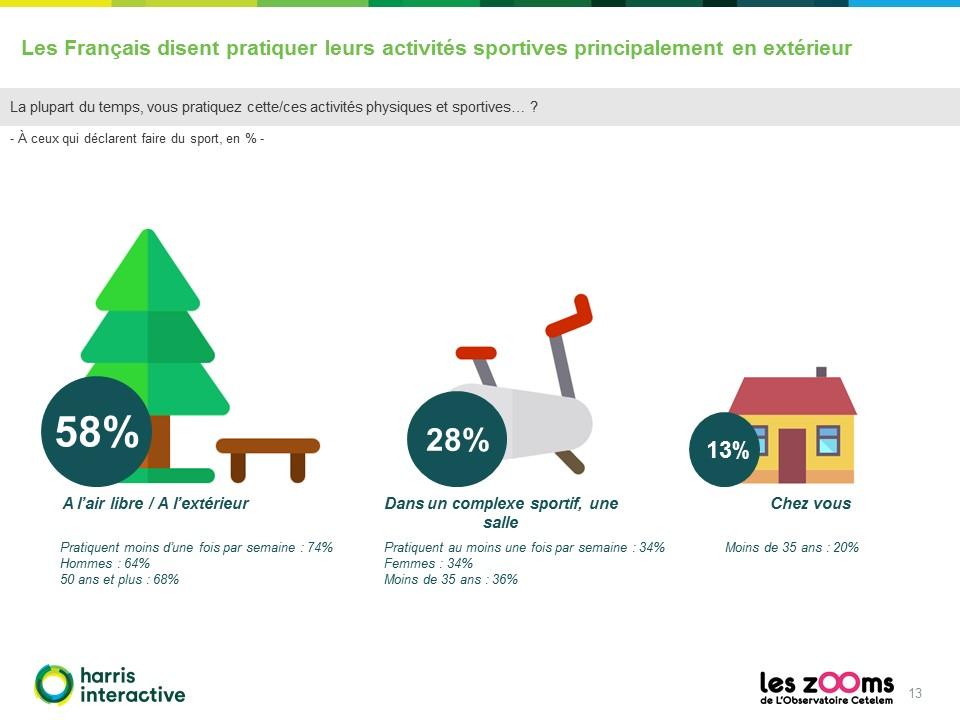 Rapport-Harris-Observatoire-Cetelem-francais-sport- (13)