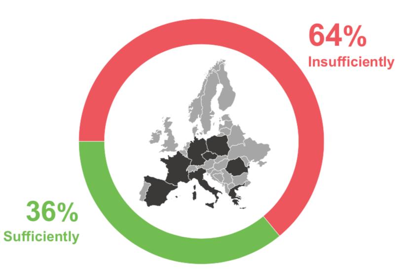 Les droits d'auteurs en Europe image